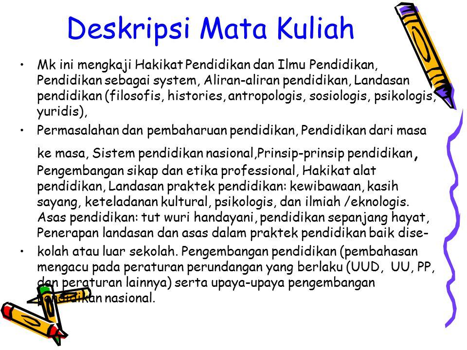BUKU-BUKU ACUAN RB Kasihadi, 1992. Dasar-dasar Pendidikan, Semarang. Efhar Publishing. Suwarno, 1989. Pengantar Umum Pendidikan, Jakarta, Aksara Baru.