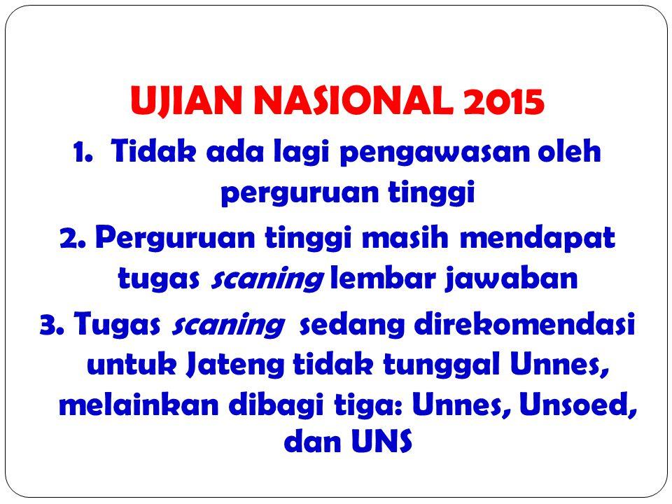 UJIAN NASIONAL 2015 1. Tidak ada lagi pengawasan oleh perguruan tinggi 2.