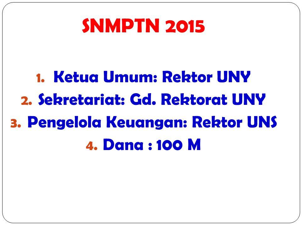 SNMPTN 2015 1. Ketua Umum: Rektor UNY 2. Sekretariat: Gd.