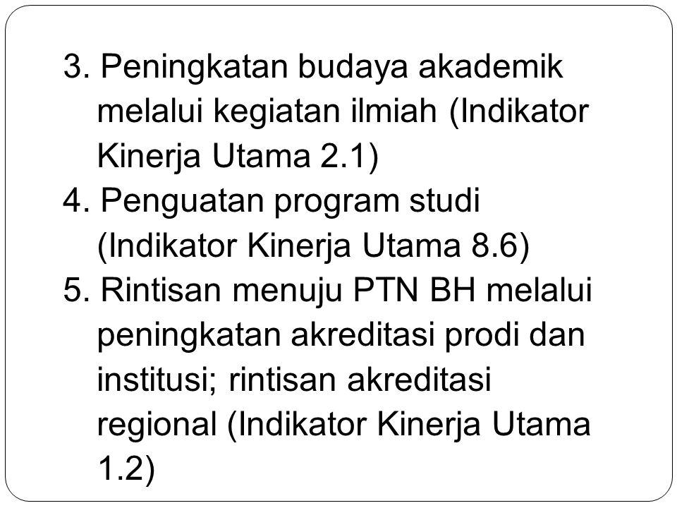 3. Peningkatan budaya akademik melalui kegiatan ilmiah (Indikator Kinerja Utama 2.1) 4.