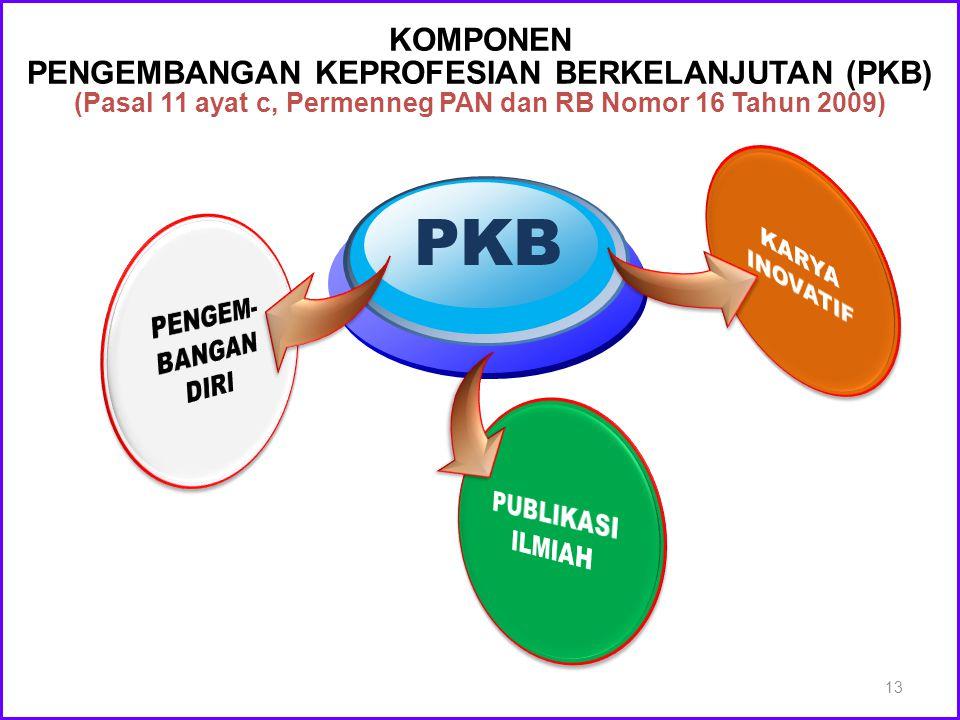 Di Mana PKB Dilakukan? PKB di sekolah/antar Sekolah (di KKG/MGMP/MGBK):  Relevan dengan aktivitas guru  Meningkatkan kemandirian guru dan sekolah 