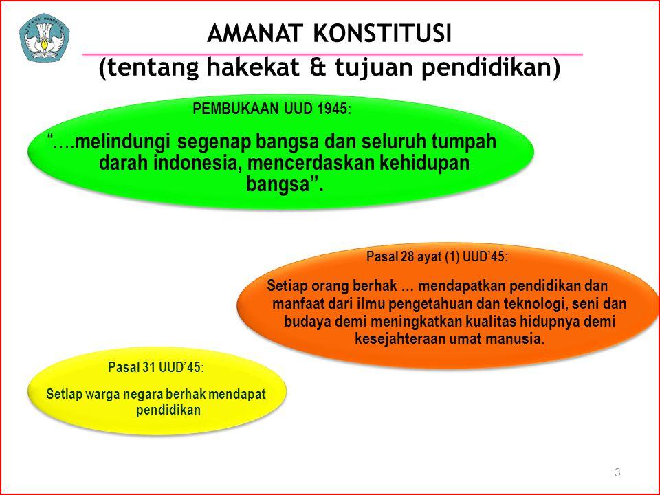 KOMPONEN PENGEMBANGAN KEPROFESIAN BERKELANJUTAN (PKB) (Pasal 11 ayat c, Permenneg PAN dan RB Nomor 16 Tahun 2009) PKB 13