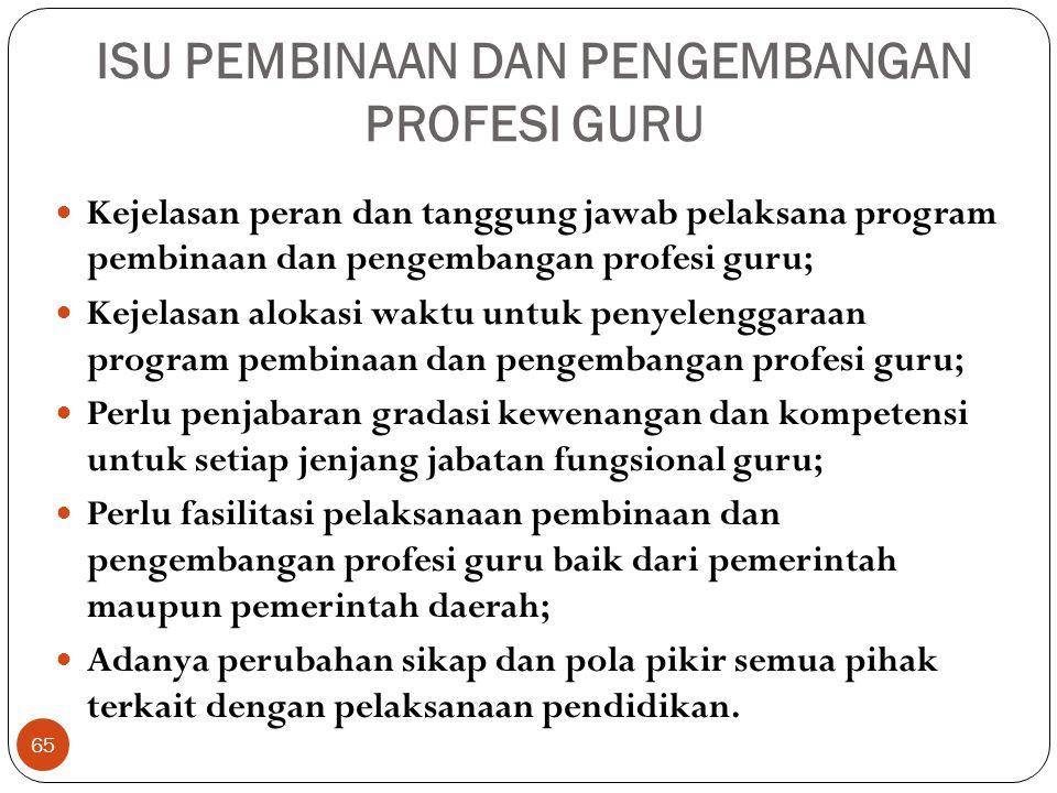 Peran Individu dalam Pelaksanaan PKB Koordinator PKB di Sekolah: (mengumpulkan hasil evaluasi diri, membuat rekomendasi kepada kepala sekolah, menetap