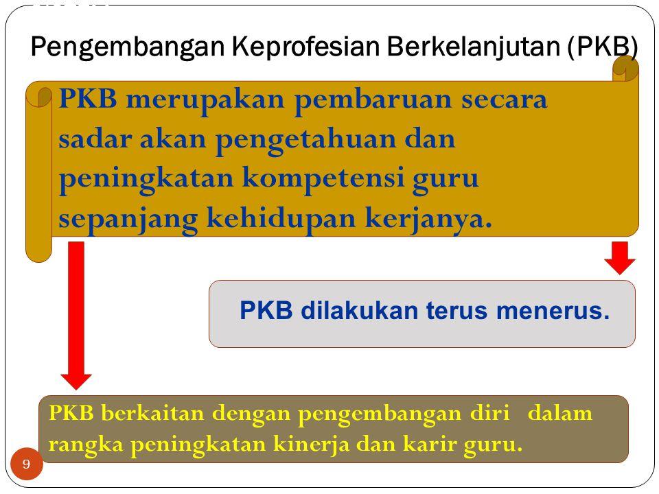 PENGEMBANGAN KEPROFESIAN BERKELANJUTAN Berdasar Permenpan dan Reformasi Birokrasi Nomor 16 Tahun 2009, Pengembangan Keprofesian Berkelanjutan adalah p