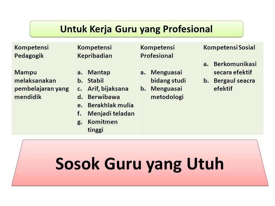 Kompetensi Pedagogik Mampu melaksanakan pembelajaran yang mendidik Kompetensi Kepribadian a.Mantap b.Stabil c.Arif, bijaksana d.Berwibawa e.Berakhlak