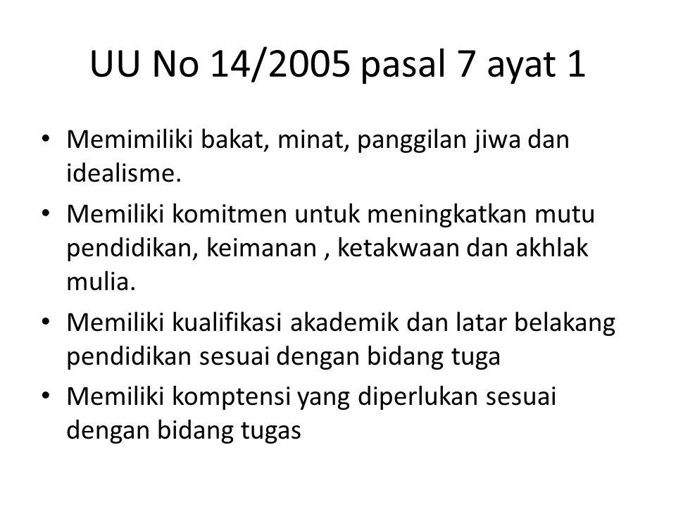 UU No 14/2005 pasal 7 ayat 1 Memimiliki bakat, minat, panggilan jiwa dan idealisme. Memiliki komitmen untuk meningkatkan mutu pendidikan, keimanan, ke
