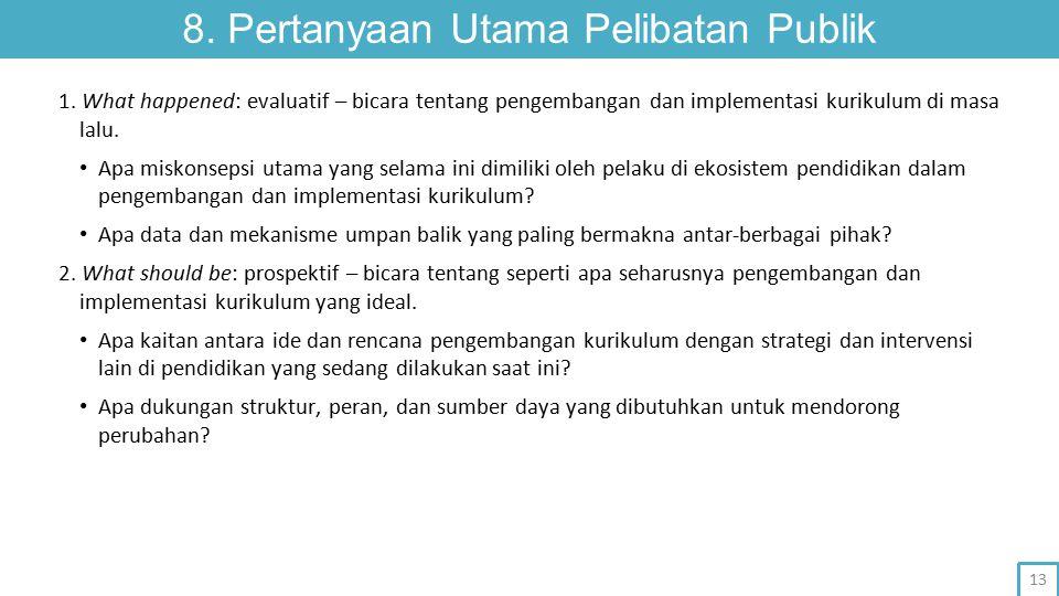 8. Pertanyaan Utama Pelibatan Publik 1. What happened: evaluatif – bicara tentang pengembangan dan implementasi kurikulum di masa lalu. Apa miskonseps