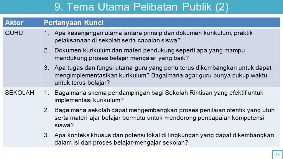 9. Tema Utama Pelibatan Publik (2) AktorPertanyaan Kunci GURU1.Apa kesenjangan utama antara prinsip dan dokumen kurikulum, praktik pelaksanaan di seko