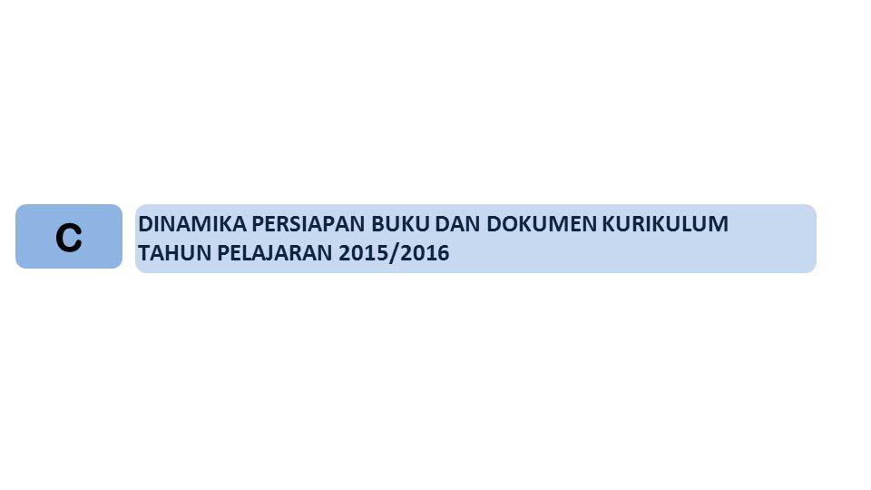 DINAMIKA PERSIAPAN BUKU DAN DOKUMEN KURIKULUM TAHUN PELAJARAN 2015/2016 C