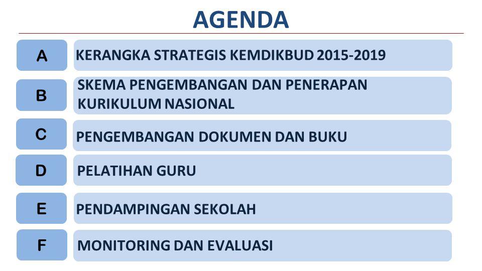 AGENDA KERANGKA STRATEGIS KEMDIKBUD 2015-2019 A PENGEMBANGAN DOKUMEN DAN BUKU PELATIHAN GURU PENDAMPINGAN SEKOLAH MONITORING DAN EVALUASI SKEMA PENGEM