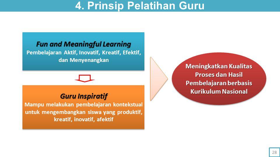 4. Prinsip Pelatihan Guru Fun and Meaningful Learning Pembelajaran Aktif, Inovatif, Kreatif, Efektif, dan Menyenangkan Guru Inspiratif Mampu melakukan