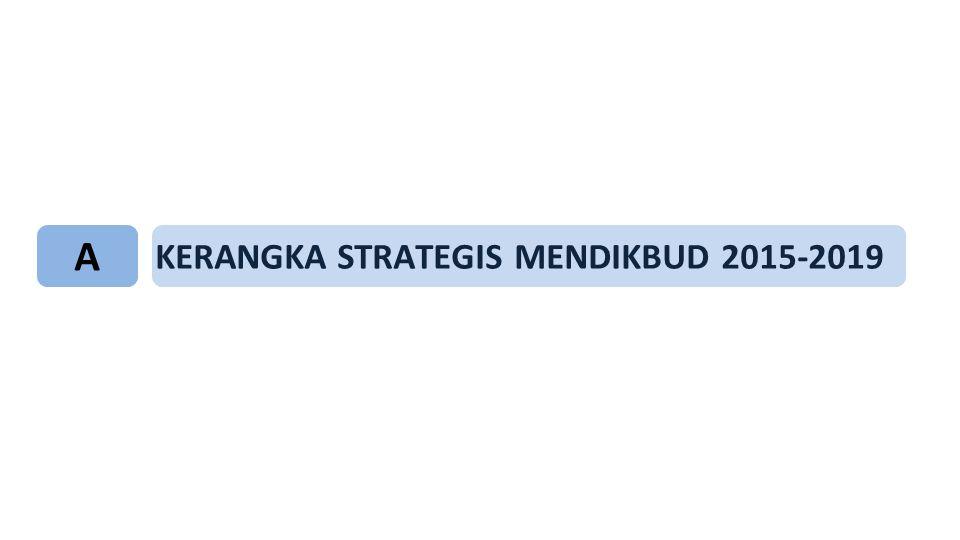 KERANGKA STRATEGIS MENDIKBUD 2015-2019 A