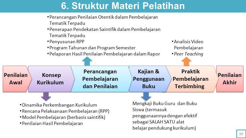 Penilaian Akhir Praktik Pembelajaran Terbimbing Kajian & Penggunaan Buku 6. Struktur Materi Pelatihan Perancangan Pembelajaran dan Penilaian Konsep Ku