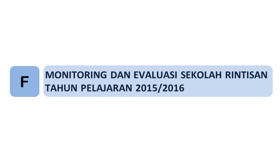 MONITORING DAN EVALUASI SEKOLAH RINTISAN TAHUN PELAJARAN 2015/2016 F