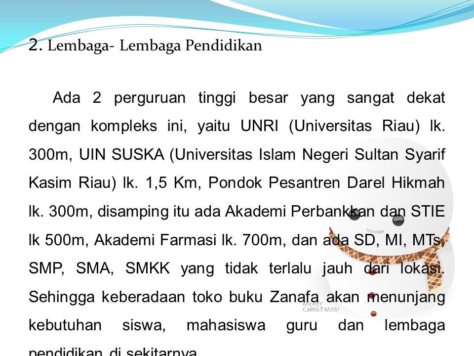 2. Lembaga- Lembaga Pendidikan Ada 2 perguruan tinggi besar yang sangat dekat dengan kompleks ini, yaitu UNRI (Universitas Riau) lk. 300m, UIN SUSKA (