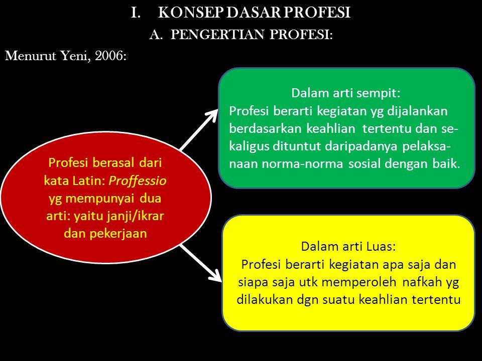 PENGERTIAN PROFESI: Dalam kamus besar bahasa Indonesia Secara Istilah Sudarwan Danim dgn merujuk pendapat Howard M.