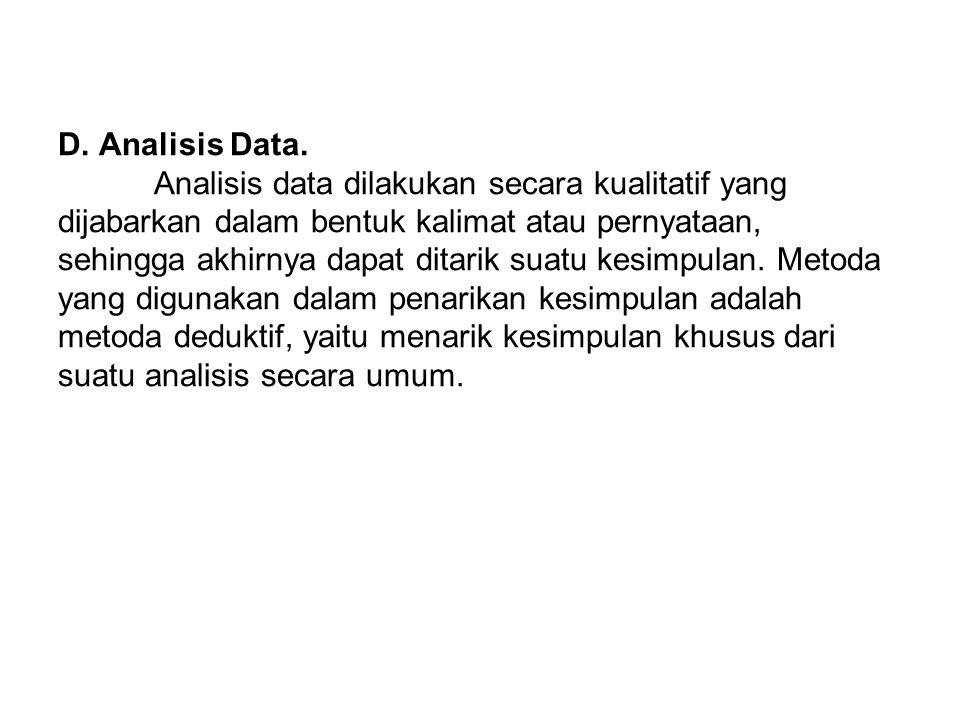 D. Analisis Data. Analisis data dilakukan secara kualitatif yang dijabarkan dalam bentuk kalimat atau pernyataan, sehingga akhirnya dapat ditarik suat