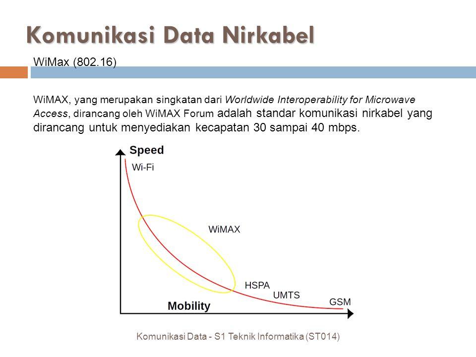 Komunikasi Data Nirkabel WiMax (802.16) WiMAX, yang merupakan singkatan dari Worldwide Interoperability for Microwave Access, dirancang oleh WiMAX Forum adalah standar komunikasi nirkabel yang dirancang untuk menyediakan kecapatan 30 sampai 40 mbps.