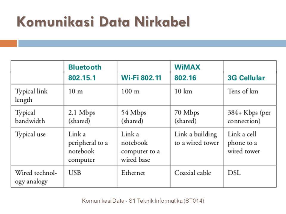 Komunikasi Data Nirkabel Komunikasi Data - S1 Teknik Informatika (ST014)