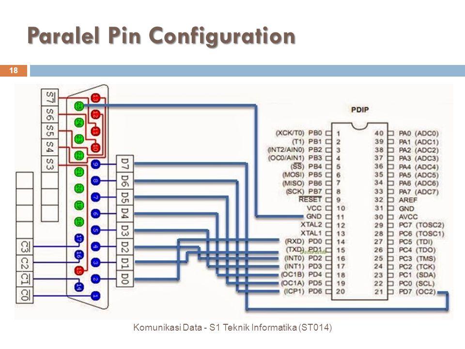 Paralel Pin Configuration 18 Komunikasi Data - S1 Teknik Informatika (ST014)