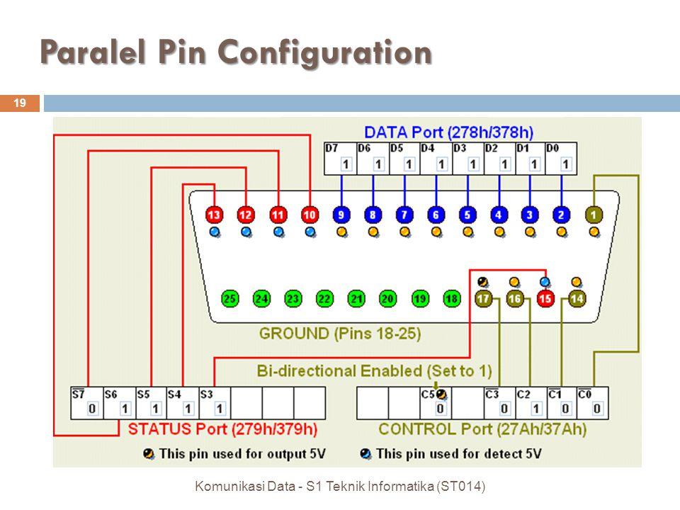 Paralel Pin Configuration 19 Komunikasi Data - S1 Teknik Informatika (ST014)