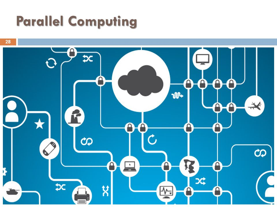 28 Parallel Computing