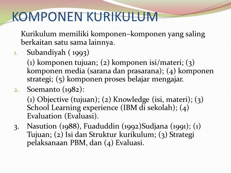 KOMPONEN KURIKULUM Kurikulum memiliki komponen–komponen yang saling berkaitan satu sama lainnya. 1. Subandiyah ( 1993) (1) komponen tujuan; (2) kompon