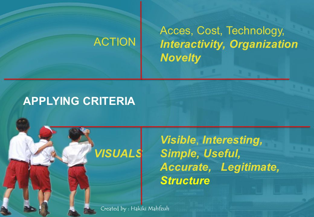 APPLYING CRITERIA ASSURE Analize learners State objective Select methode, media and materials Utilize media and materials Require learner participation Evaluate and revise Mc.
