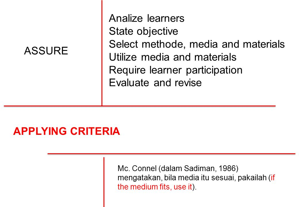 APPLYING CRITERIA ASSURE Analize learners State objective Select methode, media and materials Utilize media and materials Require learner participatio