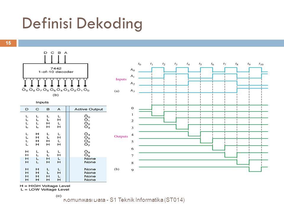 Definisi Dekoding Komunikasi Data - S1 Teknik Informatika (ST014) 15