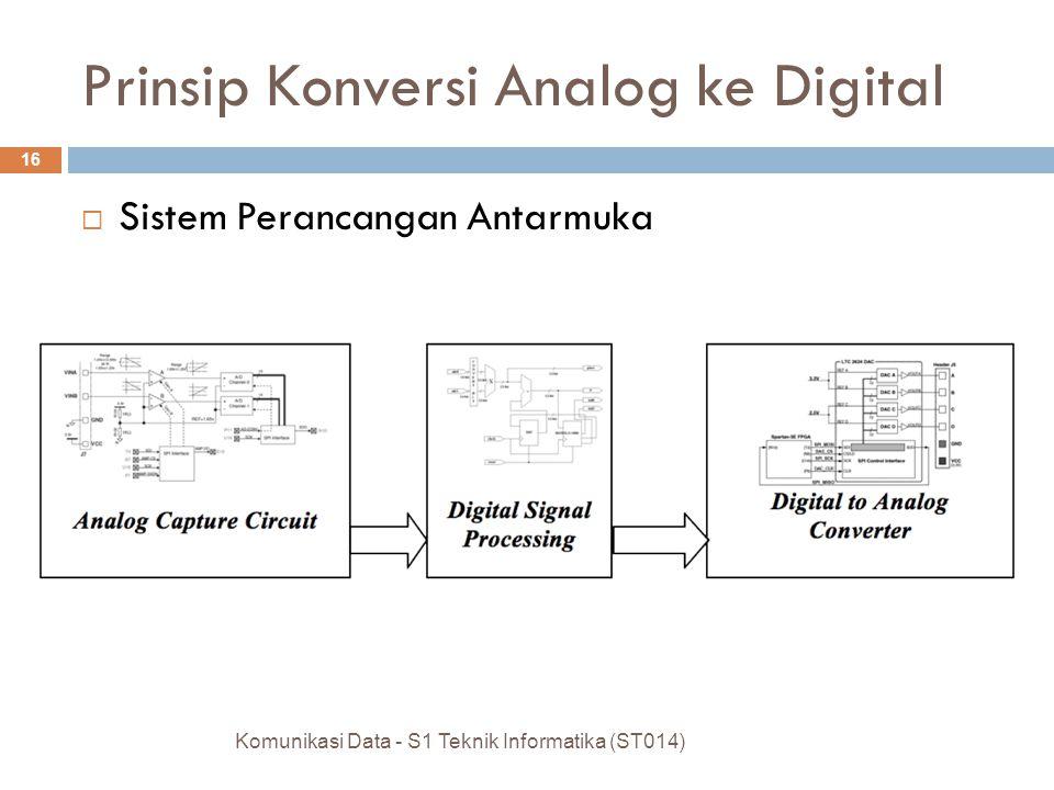 Prinsip Konversi Analog ke Digital  Sistem Perancangan Antarmuka Komunikasi Data - S1 Teknik Informatika (ST014) 16