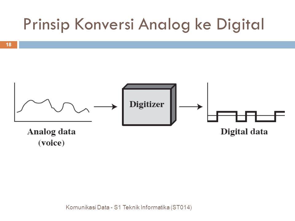 Prinsip Konversi Analog ke Digital Komunikasi Data - S1 Teknik Informatika (ST014) 18