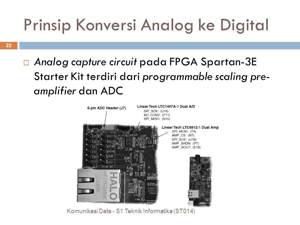 Prinsip Konversi Analog ke Digital  Analog capture circuit pada FPGA Spartan-3E Starter Kit terdiri dari programmable scaling pre- amplifier dan ADC 22 Komunikasi Data - S1 Teknik Informatika (ST014)