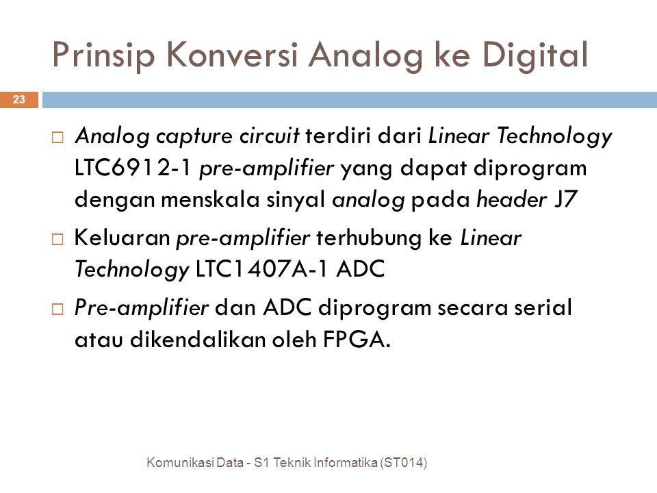  Analog capture circuit terdiri dari Linear Technology LTC6912-1 pre-amplifier yang dapat diprogram dengan menskala sinyal analog pada header J7  Keluaran pre-amplifier terhubung ke Linear Technology LTC1407A-1 ADC  Pre-amplifier dan ADC diprogram secara serial atau dikendalikan oleh FPGA.