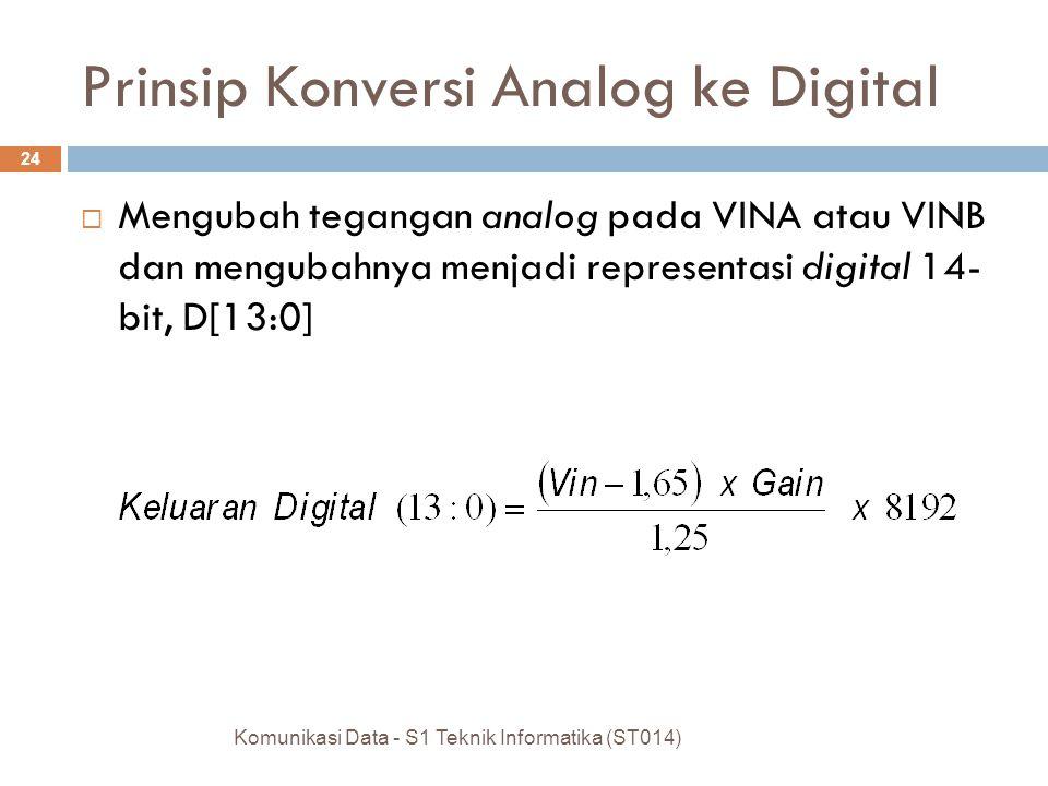  Mengubah tegangan analog pada VINA atau VINB dan mengubahnya menjadi representasi digital 14- bit, D[13:0] Komunikasi Data - S1 Teknik Informatika (ST014) 24 Prinsip Konversi Analog ke Digital