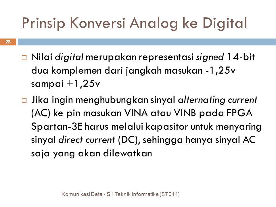 Komunikasi Data - S1 Teknik Informatika (ST014) 28  Nilai digital merupakan representasi signed 14-bit dua komplemen dari jangkah masukan -1,25v samp
