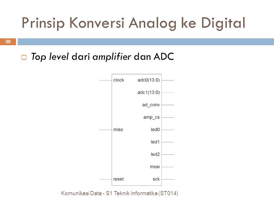 Komunikasi Data - S1 Teknik Informatika (ST014) 30  Top level dari amplifier dan ADC Prinsip Konversi Analog ke Digital