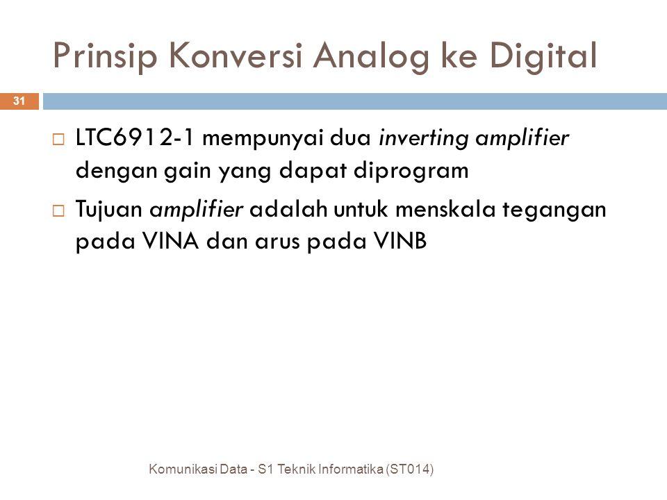  LTC6912-1 mempunyai dua inverting amplifier dengan gain yang dapat diprogram  Tujuan amplifier adalah untuk menskala tegangan pada VINA dan arus pada VINB Komunikasi Data - S1 Teknik Informatika (ST014) 31 Prinsip Konversi Analog ke Digital