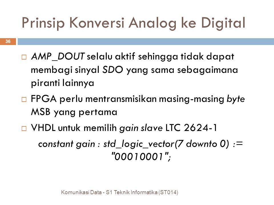  AMP_DOUT selalu aktif sehingga tidak dapat membagi sinyal SDO yang sama sebagaimana piranti lainnya  FPGA perlu mentransmisikan masing-masing byte MSB yang pertama  VHDL untuk memilih gain slave LTC 2624-1 constant gain : std_logic_vector(7 downto 0) := 00010001 ; Komunikasi Data - S1 Teknik Informatika (ST014) 36 Prinsip Konversi Analog ke Digital