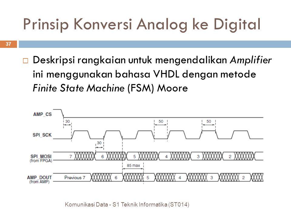 Komunikasi Data - S1 Teknik Informatika (ST014) 37  Deskripsi rangkaian untuk mengendalikan Amplifier ini menggunakan bahasa VHDL dengan metode Finite State Machine (FSM) Moore Prinsip Konversi Analog ke Digital