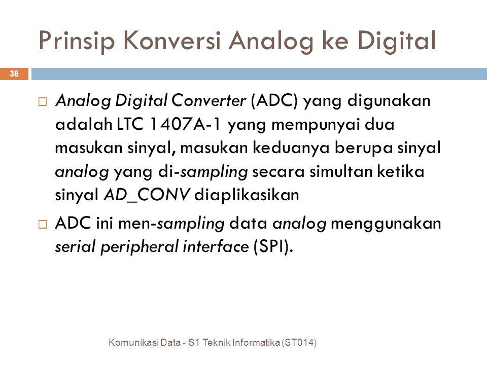  Analog Digital Converter (ADC) yang digunakan adalah LTC 1407A-1 yang mempunyai dua masukan sinyal, masukan keduanya berupa sinyal analog yang di-sampling secara simultan ketika sinyal AD_CONV diaplikasikan  ADC ini men-sampling data analog menggunakan serial peripheral interface (SPI).