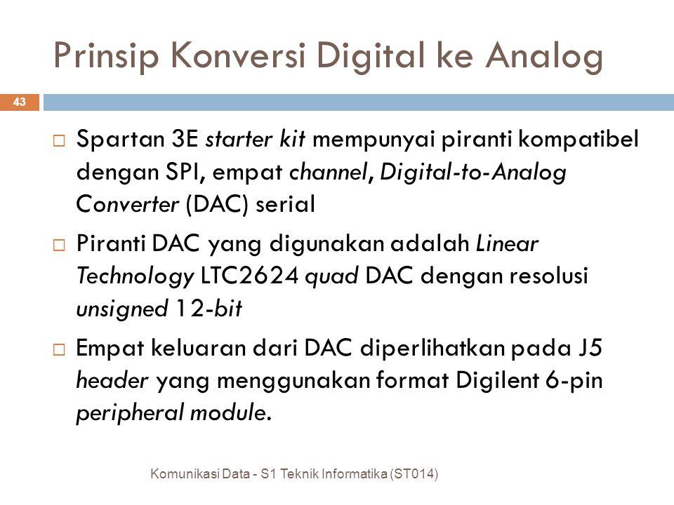  Spartan 3E starter kit mempunyai piranti kompatibel dengan SPI, empat channel, Digital-to-Analog Converter (DAC) serial  Piranti DAC yang digunakan