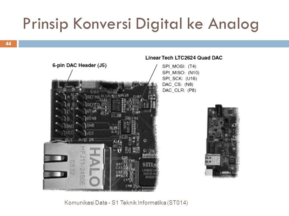 Komunikasi Data - S1 Teknik Informatika (ST014) 44 Prinsip Konversi Digital ke Analog