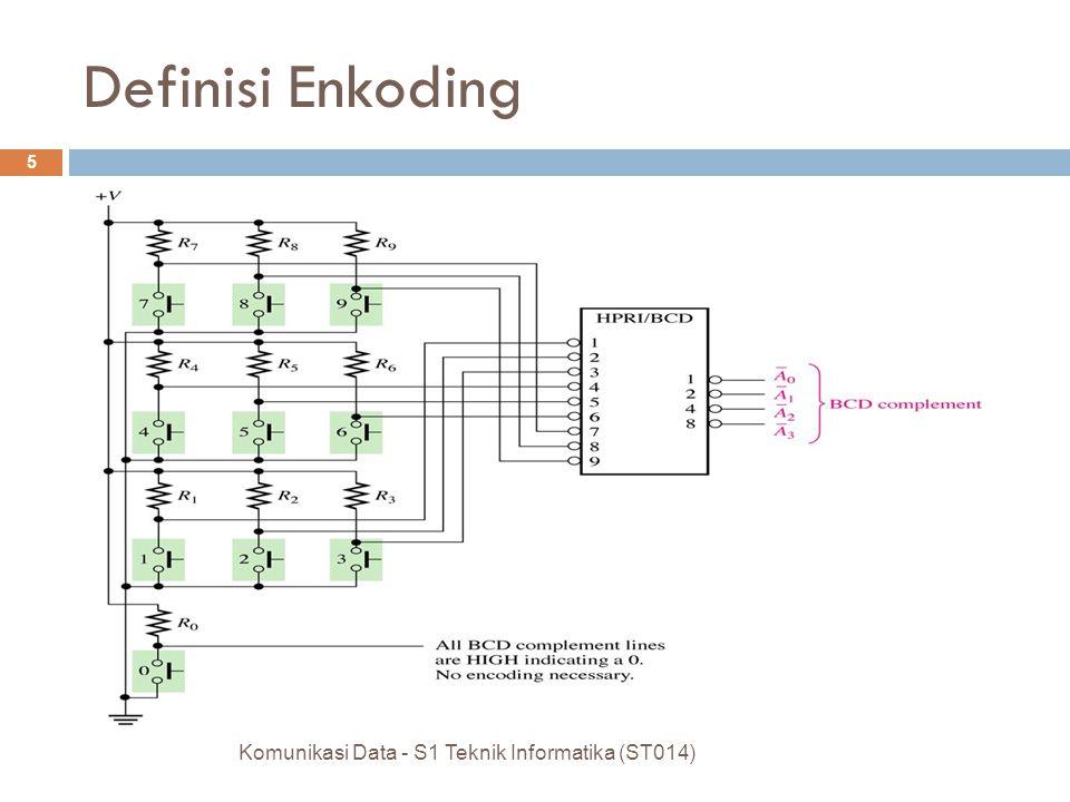 Definisi Enkoding Komunikasi Data - S1 Teknik Informatika (ST014) 5