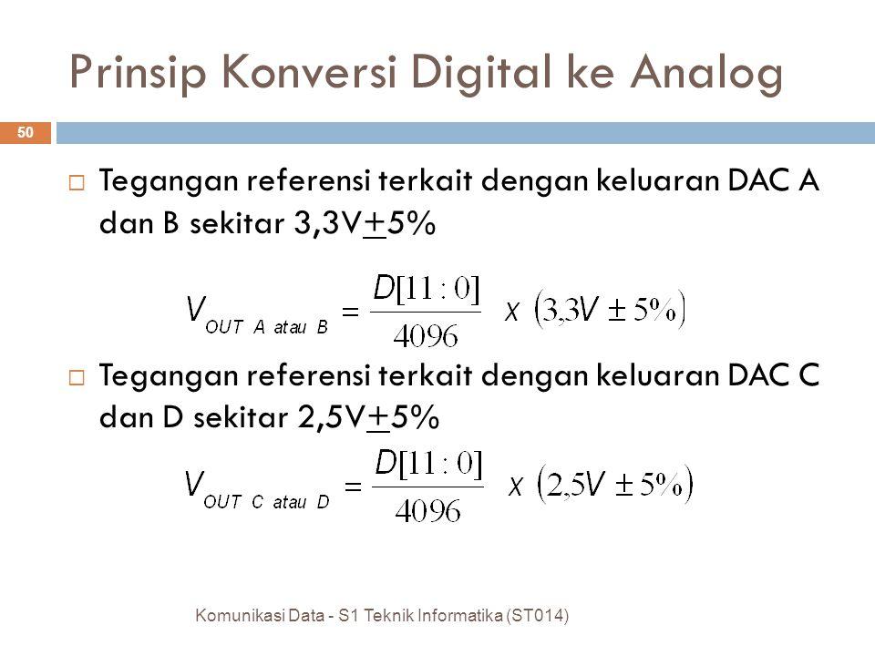  Tegangan referensi terkait dengan keluaran DAC A dan B sekitar 3,3V+5%  Tegangan referensi terkait dengan keluaran DAC C dan D sekitar 2,5V+5% Komunikasi Data - S1 Teknik Informatika (ST014) 50 Prinsip Konversi Digital ke Analog