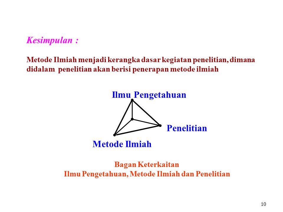 Menurut Kant 1.Apa yang dapat saya ketahui ? 2.Apa yang dapat saya harapkan ? 3.Apa yang dapat saya lakukan ? PENGETAHUAN ADA NILAI