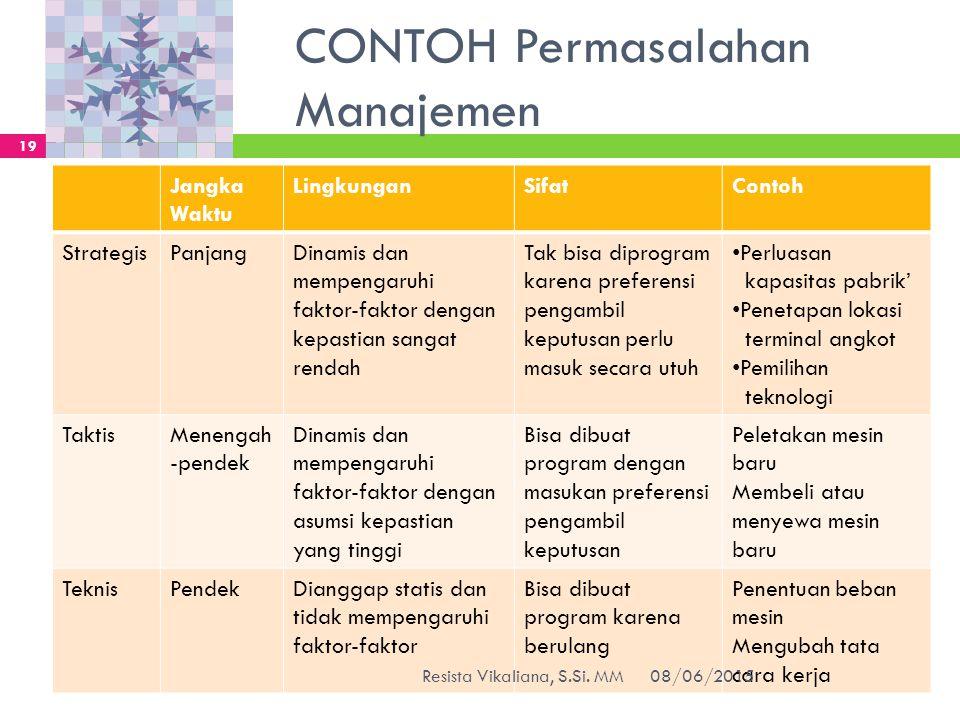 CONTOH Permasalahan Manajemen Jangka Waktu LingkunganSifatContoh StrategisPanjangDinamis dan mempengaruhi faktor-faktor dengan kepastian sangat rendah