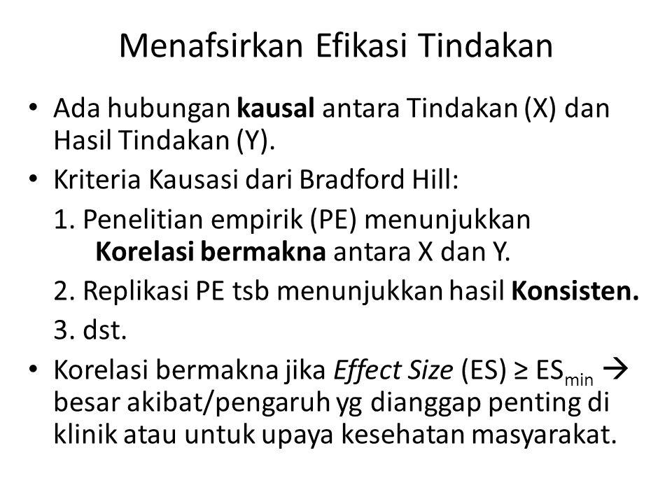 Practical Meta-Analysis -- D.B. Wilson3 Pilihan ES min .
