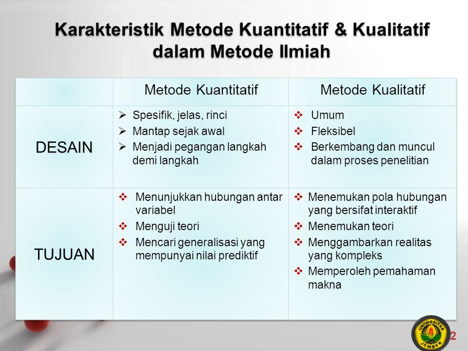 Powerpoint Templates Page 12 Karakteristik Metode Kuantitatif & Kualitatif dalam Metode Ilmiah Karakteristik Metode Kuantitatif & Kualitatif dalam Metode Ilmiah