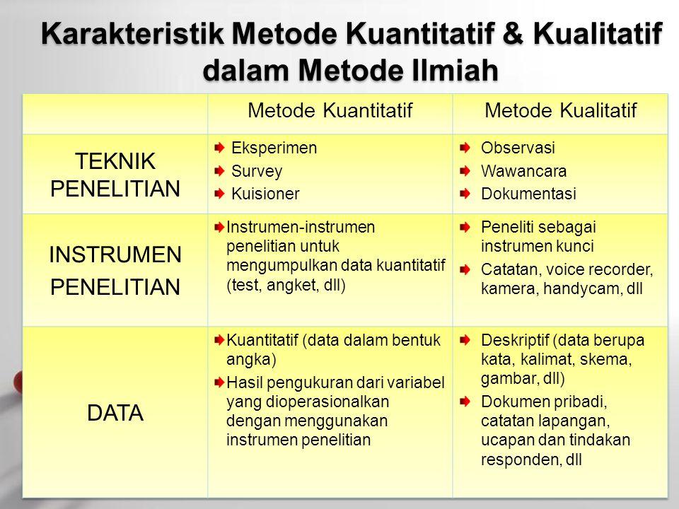 Powerpoint Templates Page 13 Karakteristik Metode Kuantitatif & Kualitatif dalam Metode Ilmiah Karakteristik Metode Kuantitatif & Kualitatif dalam Metode Ilmiah